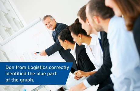 Stock Photo Bit - logistics - Marshall Creative